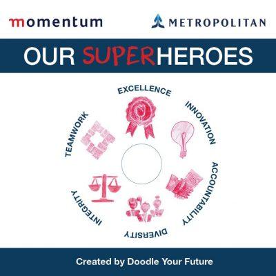 Momentum Metropolitan Good News Storybook with Doodle Your Future
